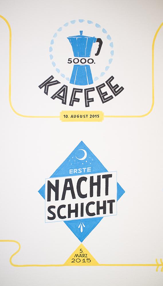 bob Finance office mural, Kaffee, Nachschicht Kreidetafel, Schriftenmalerei, Wandbeschriftung, hand gemalt, Tafelbeschriftung, Tafelmaler